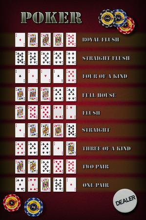 rankings: Poker hand rankings symbol set  Playing cards in casino Stock Photo