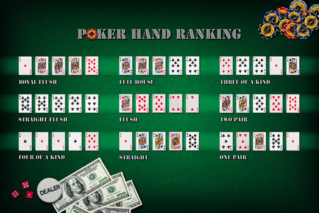 rankings: Poker hand rankings symbol set  Playing cards in casino Stock Photo