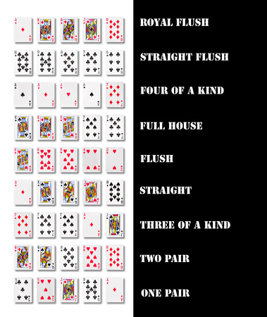 rankings: Poker hand rankings symbol set  Playing cards in casino  Isolated on white background