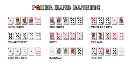Poker hand rankings symbol set  Playing cards in casino  Isolated on white background photo