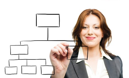 Business woman designing a plan on screen Stock Photo - 7318274