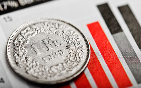 franc: One Swiss Franc coin on fluctuating graph. Rate of the Swiss Franc (shallow DOF)