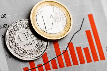 frank szwajcarski: Jeden frank szwajcarski monety i monety euro jeden na falujący wykresie.