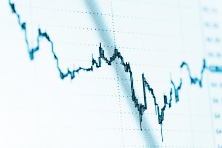 Stock market graphs photo