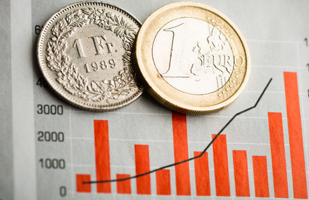 helvetia: One Swiss Franc coin and One euro coin on fluctuating graph.