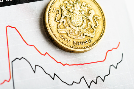 fluctuate: One pound coin on fluctuating graph. Rate of the pound sterling (shallow DOF)