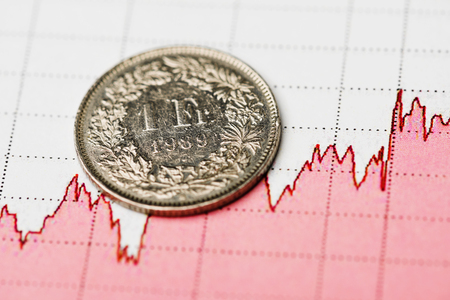 One Swiss Franc coin on fluctuating graph. Rate of the Swiss Franc (shallow DOF)  Stock Photo