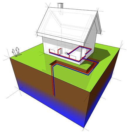 geothermische warmte pomp diagram