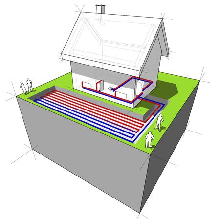 bomba de agua: Diagrama de la planaareal bomba de calor Vectores