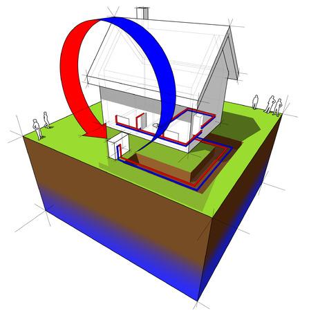 pompe: diagramma di pompa di calore aria origine Vettoriali