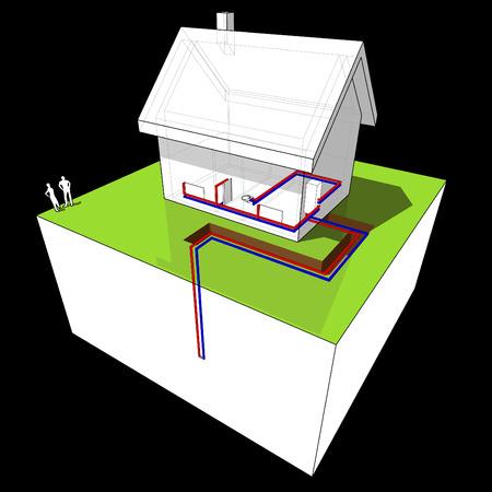 지열 열 펌프 다이어그램
