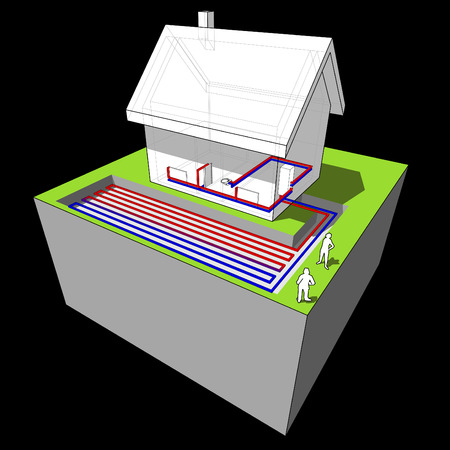 groundwater: planarareal heat pump diagram Illustration