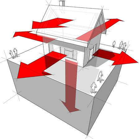 szigetelés: hőveszteség rajz Illusztráció