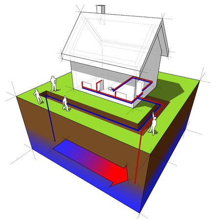 geothermal heat pump diagram Иллюстрация
