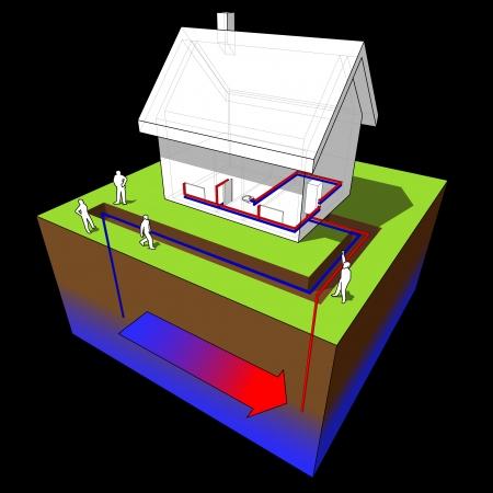Geothermische Wärmepumpe Diagramm Standard-Bild - 8914155