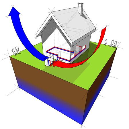 pompe: diagramma di pompa di calore aria fonte