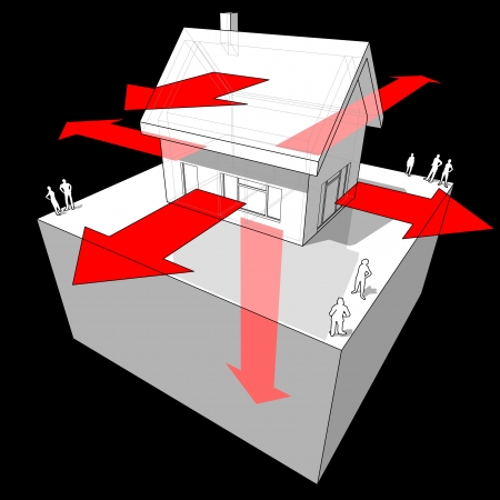 Diagram of a detached house showing the ways where the heat is being lost through the construction Vector