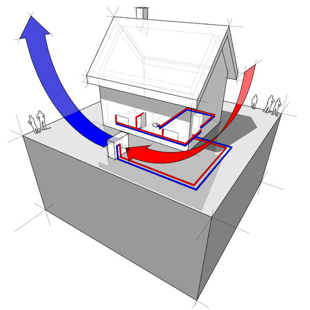 refrigeration cycle: air-source heat pump diagram Illustration