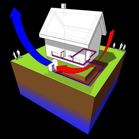 air source heat pump diagram Stock Vector - 9120801