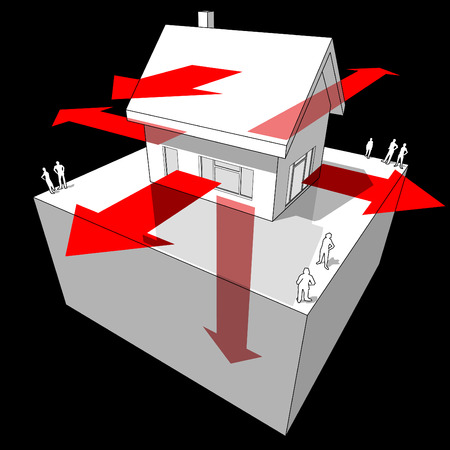 Diagram of a detached house showing the ways where the heat is being lost Stock Illustratie