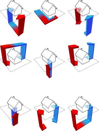 bomba de agua: colecci�n de nueve los diagramas de bomba de calor: el ejemplo de una casa que muestra las posibilidades de uso de la bomba de calor