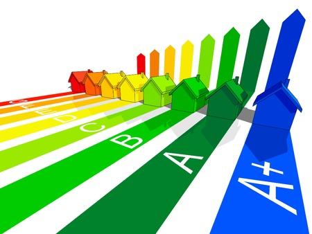 szigetelés: seven+extra one houses certified in eight energetic classes  Illusztráció