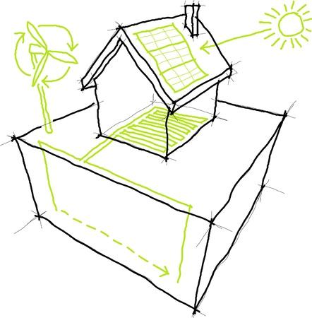 신 재생 에너지 원의 스케치 (풍력 터빈, 태양 광  태양 광 패널, 열  열 펌프)