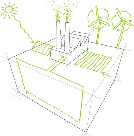 Erneuerbare Energien Skizzen Vektorgrafik