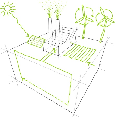 Renewable energy sketches Vector