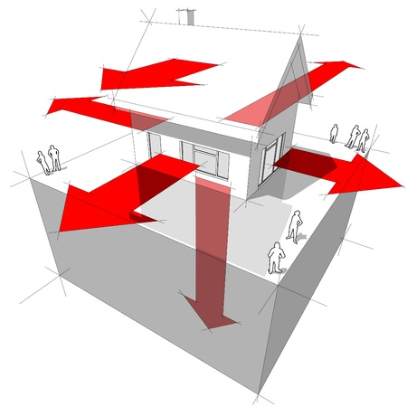 Diagram of a house showing the ways where the heat is being lost through the construction