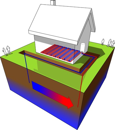 underfloorheating = 저온 난방 시스템과 결합 된 히트 펌프 다이어그램 지하수 열 펌프
