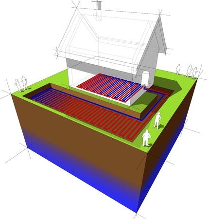온돌 난방 = 저온 난방 시스템과 결합 열 펌프 다이어그램 히트 펌프