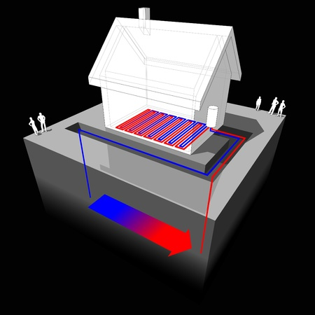 warm house: heat pumpunderfloor heating diagram  Illustration