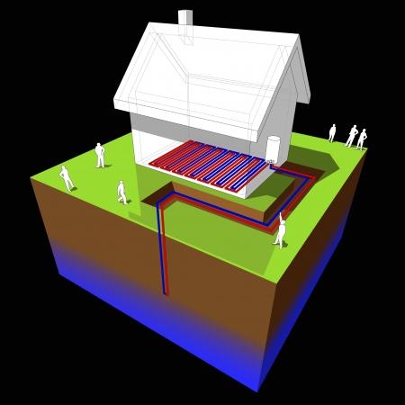 heat pump/underfloor heating diagram Imagens - 10916767