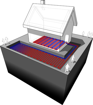 groundwater: heat pumpunderfloor heating diagram  Illustration