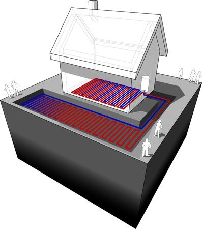 heat pump: heat pumpunderfloor heating diagram  Illustration