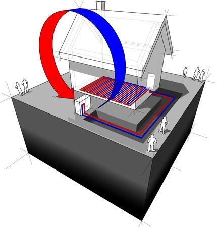 언더 가열 겸용 공기 소스 열 펌프 다이어그램 공기 소스 열 펌프