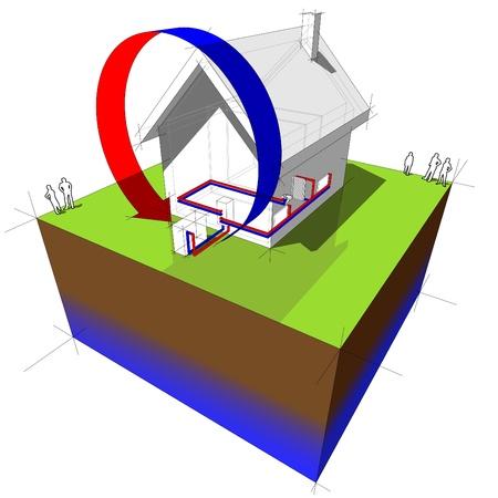 lucht-warmtepomp diagram Stock Illustratie