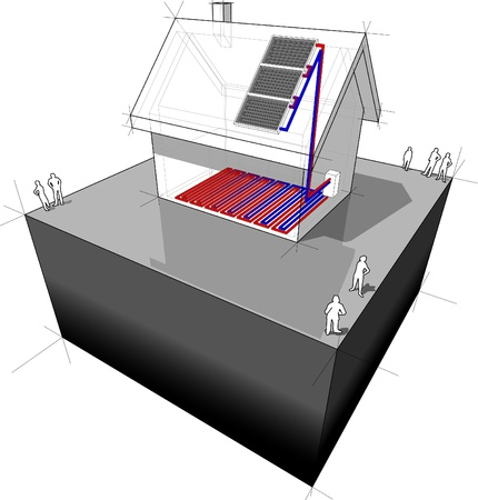 thermal: diagram of a detached house with floor heating heated by solar panel
