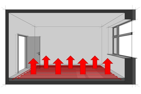floor heating: Diagram of a underfloor heated room with heat distribution