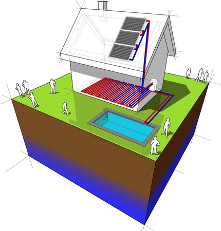 heating: diagram of a detached house with floor heating and swimming pool heated by solar panel Illustration