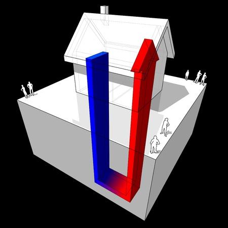 geothermische warmtepomp diagram