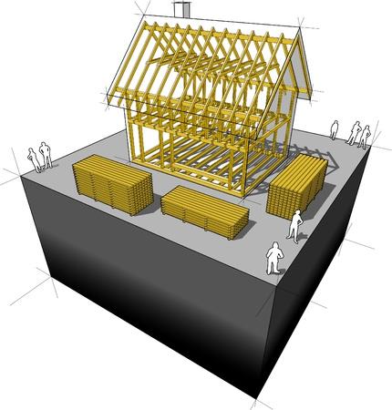 De bouw van eenvoudige vrijstaande woning met houten kader bouw
