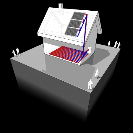 solar heating: diagram of a detached house with floor heating heated by solar panel