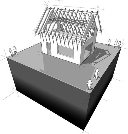 Bouw van eenvoudige vrijstaande woning met houten dak frameconstructie