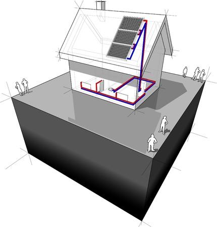 태양 전지 패널에 의해 가열 된 단독 주택의 다이어그램