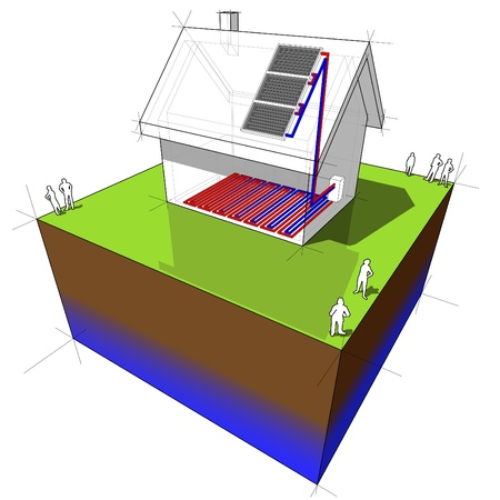 heating: detached house with floor heating heated by solar panel Illustration
