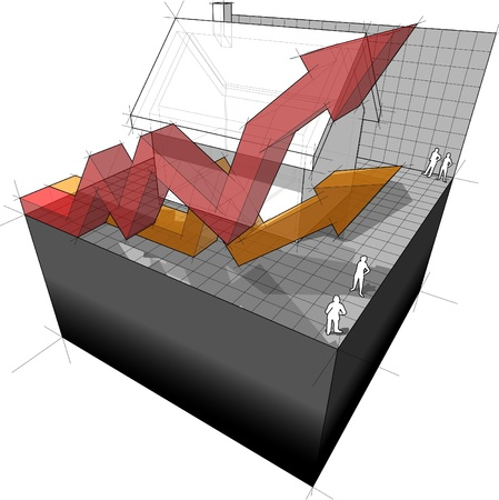 commision: diagram of a detached house with two rising business diagram arrows