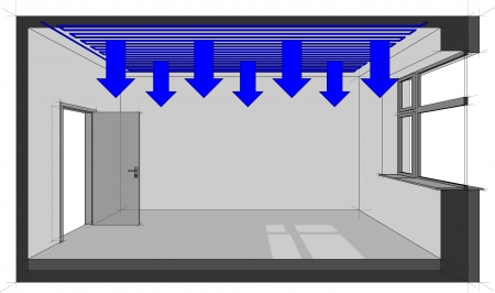 cooled: Diagram of a room cooled with ceiling cooling