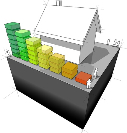 energy rating: diagram of a detached house with energy rating bar diagram